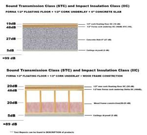 Cork Flooring 1/2 Cork Underlayment Noise Reduction Soundproof Home