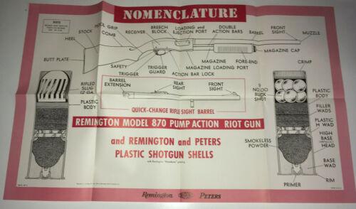 REMINGTON 870 Vintage Advertising 1960s Poster Riot Gun Nomenclature Shotgun