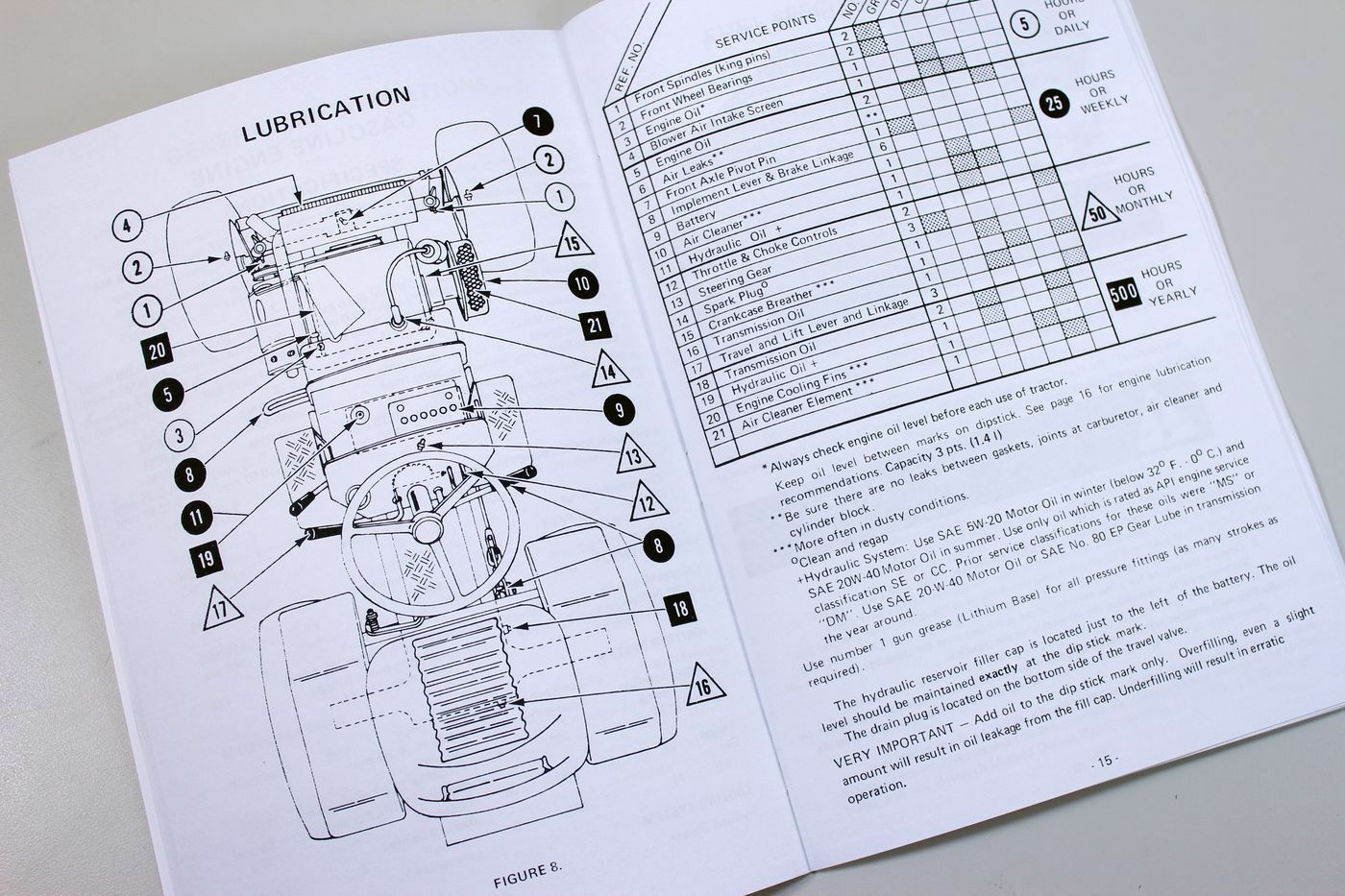 Case 220 222 444 Compact Tractor Operators Owner Manual Parts Ingersoll Wiring Diagram 3 Of 12 Catalog 9702946 4