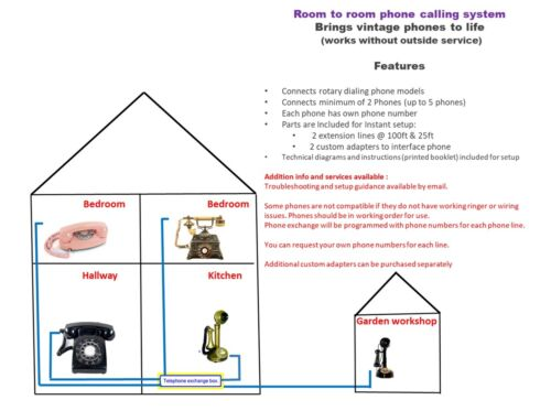 Telephone Exchange For Rotary Phones (Room 2 Room Calling)
