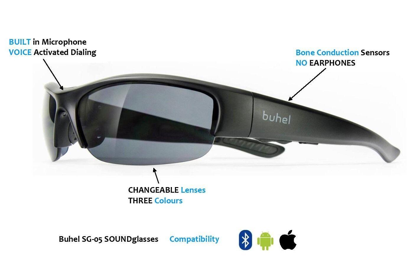 Bone Conduction Glasses Uk