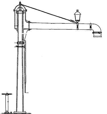 Musterzeichnungen von Zubehör (Wasserkran-Ladebühne-Draisinen-Signalbrücke)