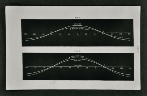1872 Muller Print Ecliptic Path of Moon Autumn Lunar Nodes Astronomy Telescope