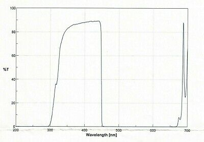 Optical Filter 450sp 85 Avg Transmission 330 To 445 Blocking To 675nm 58.5mm