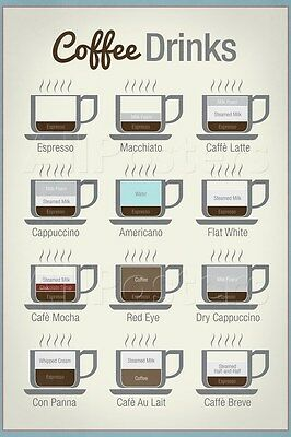 Coffee Drinks Art Print Poster  - 24x36