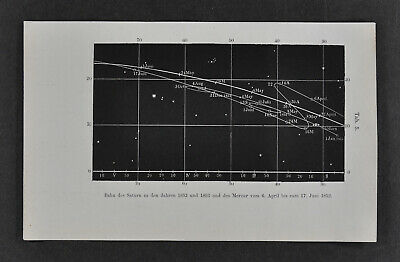 1872 Muller Print Ecliptic Paths of Saturn & Mercury Planets Astronomy Telescope