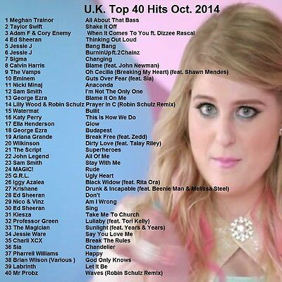 Promo Video Dvd  Uk   Euro Top 40 Hits  Oct  2014  Dance Pop Videos Only On Ebay