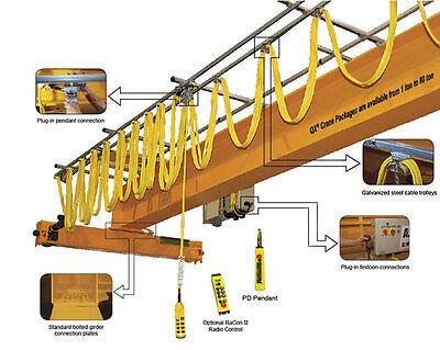 Rm 5 Ton Overhead Crane Kit W Hoist- Easy To Assemble