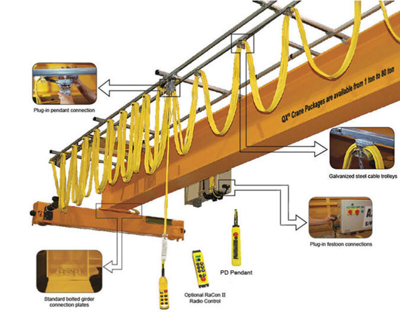 R&M 10 Ton Overhead Crane Kit w/ Wire Rope Hoist- Easy To Assemble DIY Crane