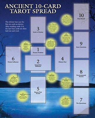 10-Card Tarot Spread Sheet For Use With Most Tarot Decks!
