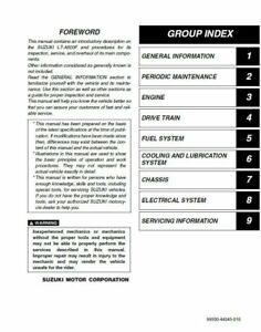 Suzuki Vinson LT-A500F 2002 2003 2004 2005 2006 2007 service manual on CD
