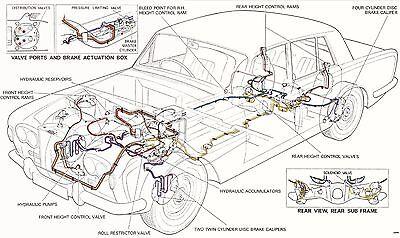 Rolls Royce Silver Shadow Ii Wraith Corniche Camargue