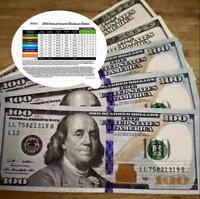 Become A It Works Distributor & Get a $500 BONUS (LimitOfTime)