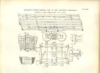 1893 Streets Western Stable Car Cattle Carrying Plans Drawings