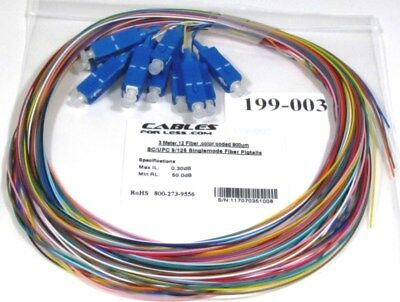 3 Meter, 12 Fiber, color coded 900um SC/UPC 9/125 Singlemode Fiber Pigtails