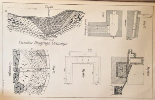 1874 Geology: Missouri Geological Survey; Mining, Mines; Fossils, Ore;