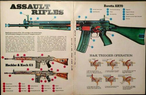 1971 Heckler & Koch H&K G3 Beretta AR-70 Assault Rifle Diagram Poster