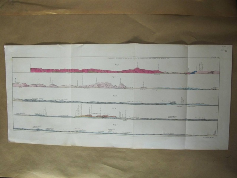 MAP Geological Sketch: Albany to New Jersey line Right bank Hudson River COLOR