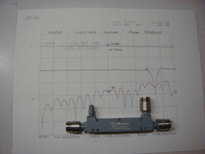 Dc-36 Narda 3202b-20 1-12.4 Ghz 16 Db N Type Coupler  Tested With Plot