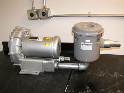 Gast Regenair Blower Model R4p315a Filtered 3ph 208v Tested Good 3450rpmm