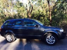 2009 Ford Territory Wagon Eltham Nillumbik Area Preview