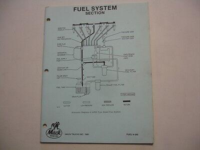 Mack Trucks Fuel System Section Factory Shop Service Repair Manual 1985 6-285 ()