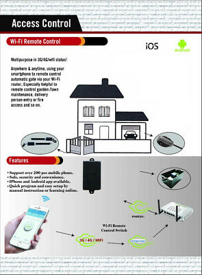 Iphone Android Samsung wifi remote Control Your Steel-line ST50EVOB 1  Garage