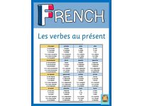 QUALITY FRENCH TUITION- IMMEDIATE STARTS