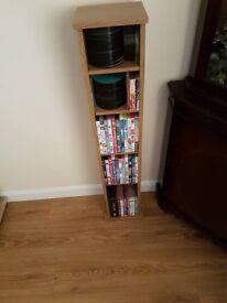 CD/DVD units