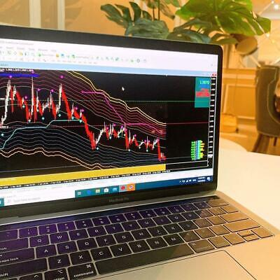 GOLDEN  ROAD indicator mt4 Forex Trading System No Repaint Trend Strategy