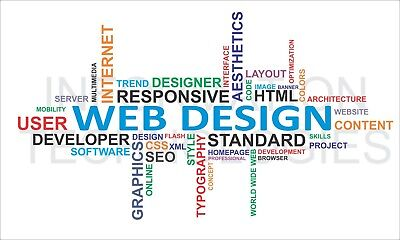 Website And Internet Commerce