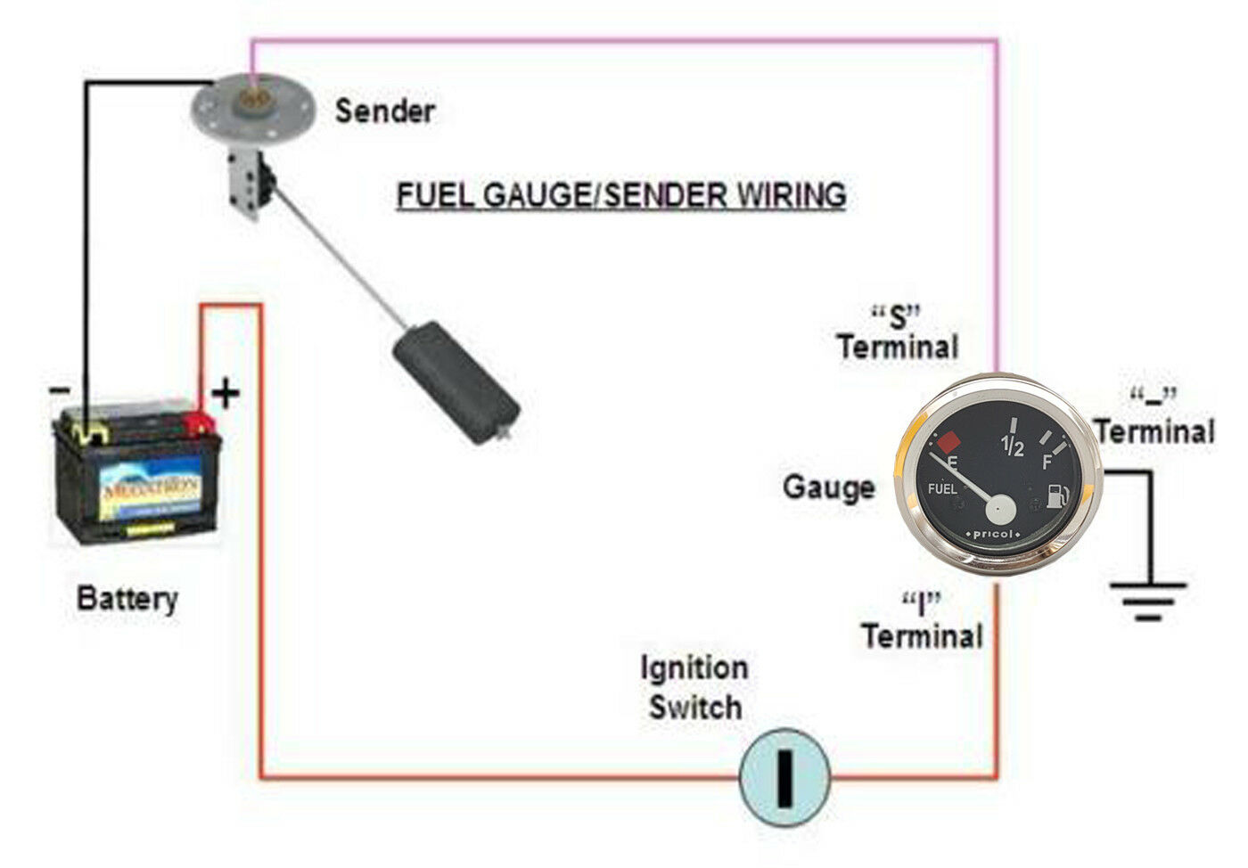 Audi Fuel Gauge Wiring - Wiring Diagram All skip-large -  skip-large.huevoprint.it