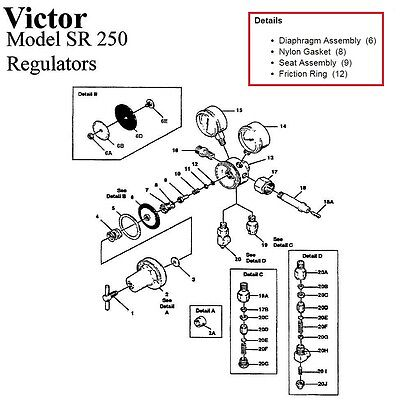 Victor Sr250d Sr250c Oxygen Regulator Rebuildrepair Parts Kit W Diaphragm