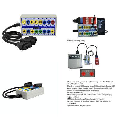 OBDII Protocol Detector  Break Out Box  OBD Line Signal Tester Car Fault Reader