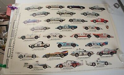 Vintage Porsche Racing Poster (PSTR) 1979 All Race Models 1953 to 1978