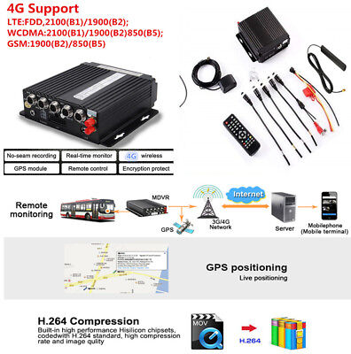 - 4G 4-channel AHD Car Video DVR Cycle Recorder GPS Positioning Remote Monitoring