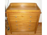 Changing Top Drawers
