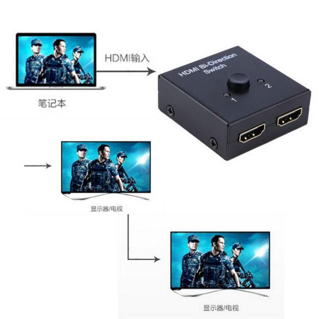 2-Port HDMI Bi-directional 2x1  Switcher or 1x2 Splitter Selector 3D 1.4V GT