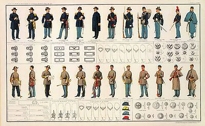 AMERICAN CIVIL WAR POSTER Uniforms RANK button UNION  Collar badges CONFEDERATE
