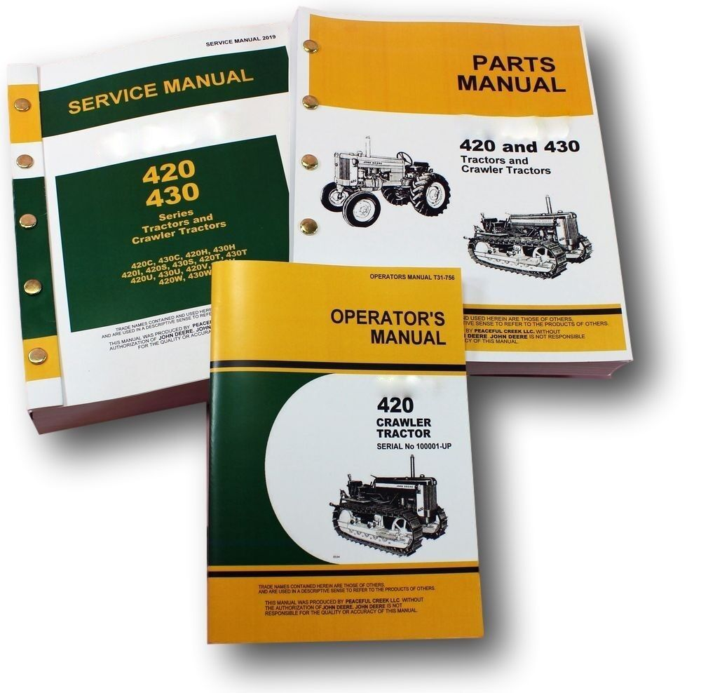 The Operators Manual Covers: