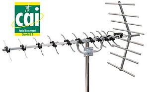 TV AERIAL 48 ELEMENT HIGH GAIN FREEVIEW DIGITAL HD LOFT OUTDOOR(52 arial strong)