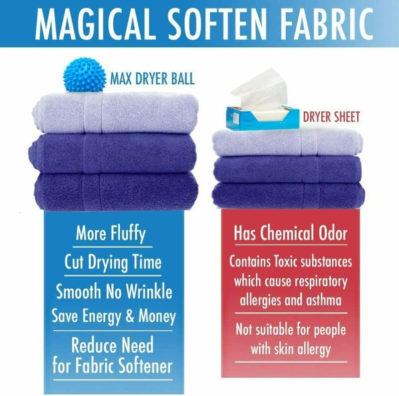 Blue Reusable Dryer Balls Fabric Softener