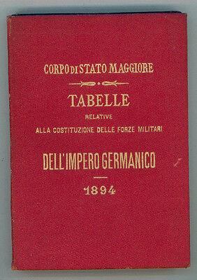CORPO DI STATO MAGGIORE TABELLE COSTITUZIONE ESERCITO DELL'IMPERO GERMANICO 1894
