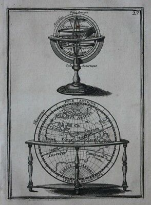 Original antique print ARMILLARY SPHERE, WORLD EASTERN HEMISPHERE, Mallet, 1683