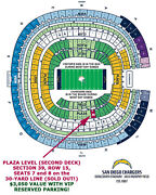 San Diego Chargers Season Tickets