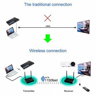 HD585 Wireless HDMI Transmitter Receiver Video 5.8 GHz 350m Sender Extender FU
