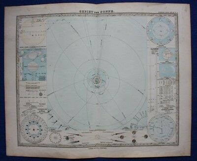 Original antique map SOLAR SYSTEM, SUN, PLANETS, COMETS, ORBITS, Stieler, 1886