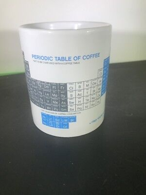 Periodic Table Of Coffee Mug Cup Amli Residential
