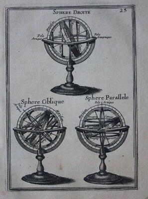 Original antique print ARMILLARY SPHERES, Alain Manesson Mallet, 1683