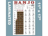 5 String Banjo Chord Poster Open D Tuning Chords Chart Plucky Backwoods Travel